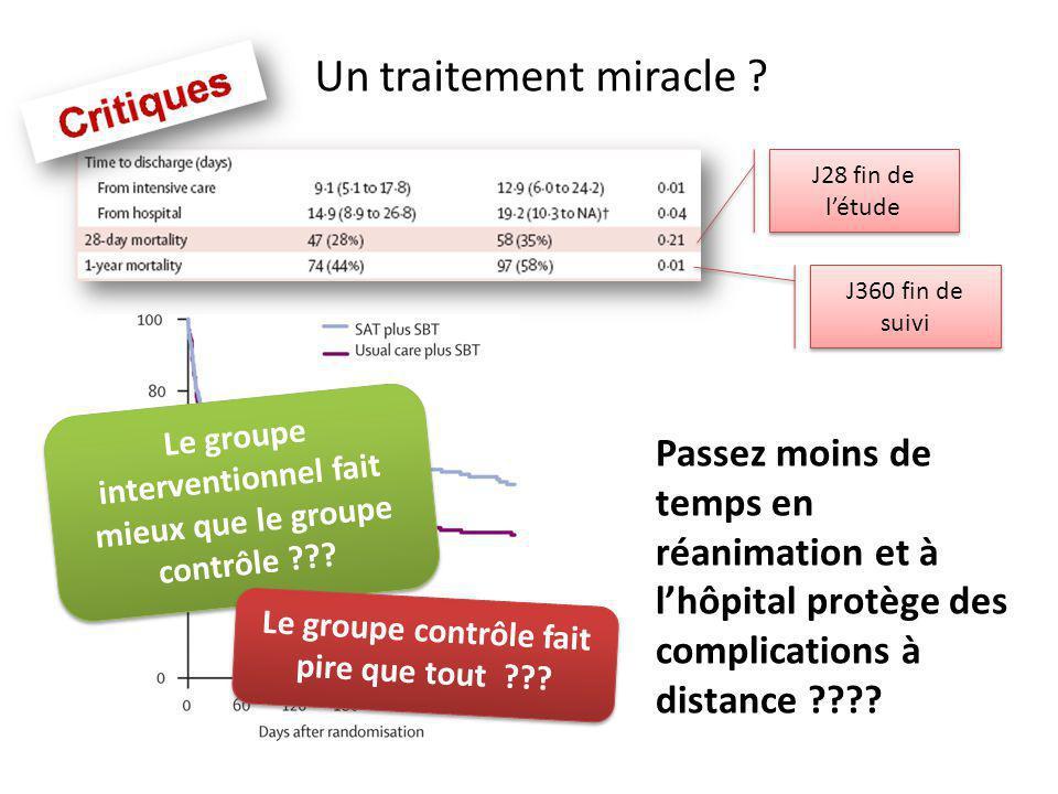 J28 fin de létude J360 fin de suivi Passez moins de temps en réanimation et à lhôpital protège des complications à distance ???? Un traitement miracle