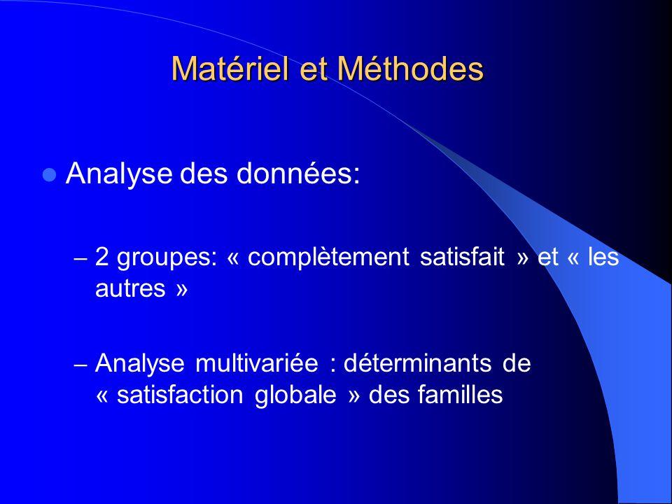 Matériel et Méthodes Analyse des données: – 2 groupes: « complètement satisfait » et « les autres » – Analyse multivariée : déterminants de « satisfaction globale » des familles