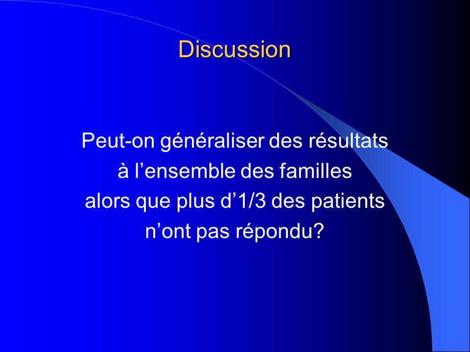 Discussion Peut-on généraliser des résultats à lensemble des familles alors que plus d1/3 des patients nont pas répondu