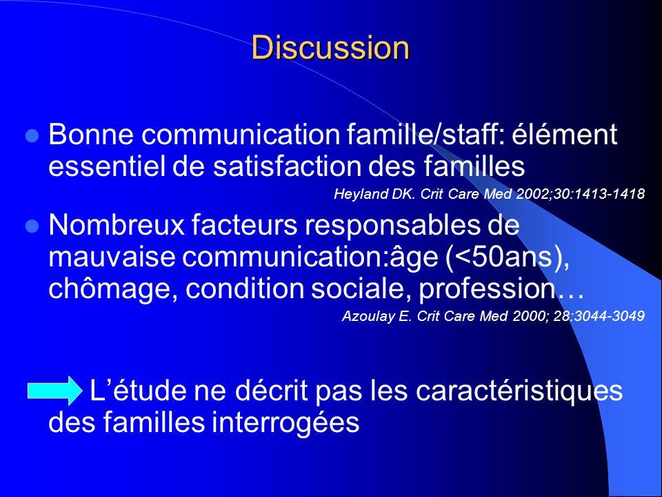 Discussion Bonne communication famille/staff: élément essentiel de satisfaction des familles Heyland DK.