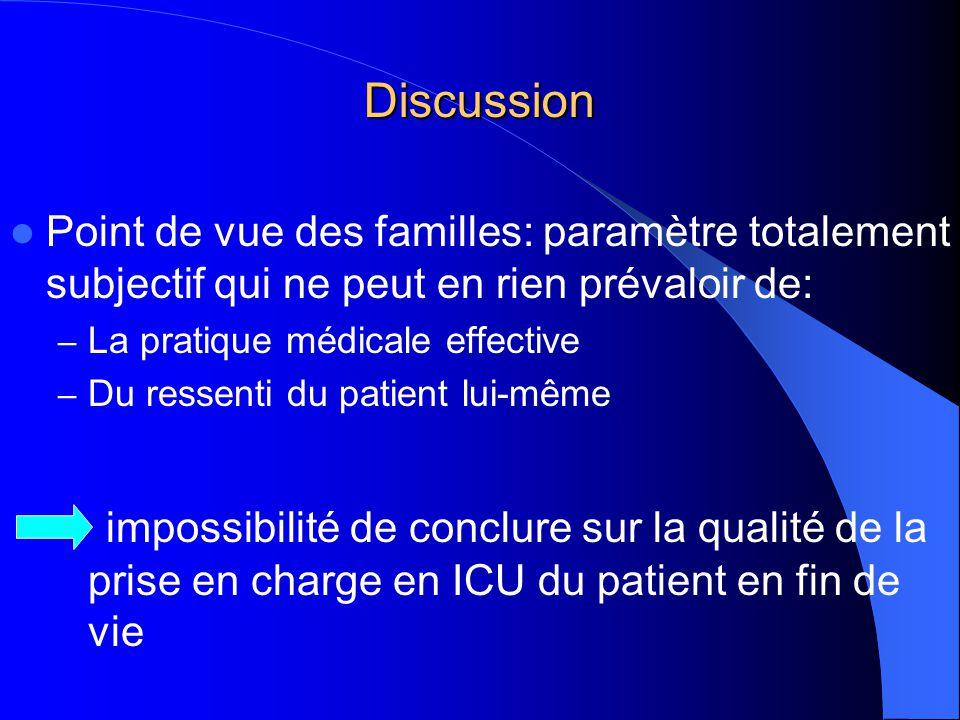 Discussion Point de vue des familles: paramètre totalement subjectif qui ne peut en rien prévaloir de: – La pratique médicale effective – Du ressenti du patient lui-même impossibilité de conclure sur la qualité de la prise en charge en ICU du patient en fin de vie