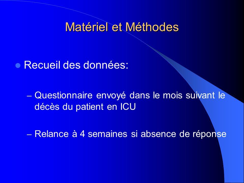 Matériel et Méthodes Recueil des données: – Questionnaire envoyé dans le mois suivant le décès du patient en ICU – Relance à 4 semaines si absence de réponse
