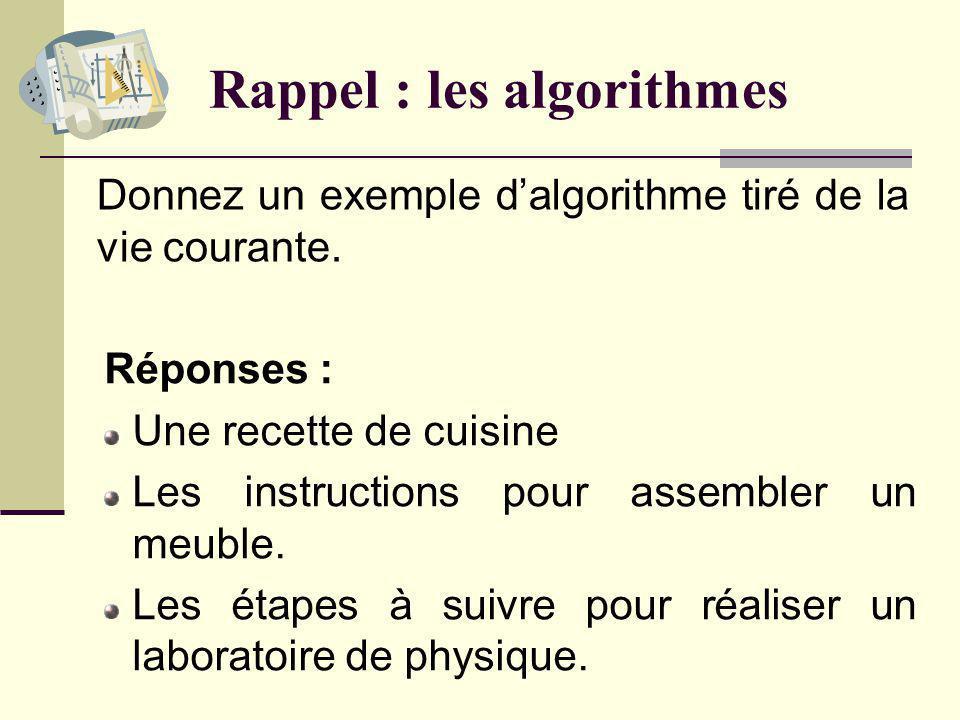 Rappel : les algorithmes Donnez un exemple dalgorithme tiré de la vie courante.