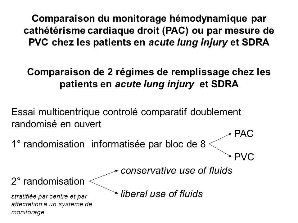 Comparaison de 2 régimes de remplissage chez les patients en acute lung injury et SDRA Essai multicentrique controlé comparatif doublement randomisé e