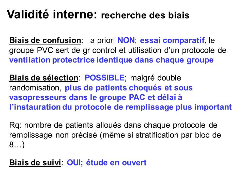 Validité interne: recherche des biais Biais de confusion: a priori NON; essai comparatif, le groupe PVC sert de gr control et utilisation dun protocol