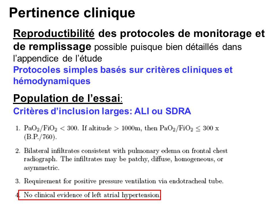 Reproductibilité des protocoles de monitorage et de remplissage possible puisque bien détaillés dans lappendice de létude Protocoles simples basés sur critères cliniques et hémodynamiques Population de lessai : Critères dinclusion larges: ALI ou SDRA Pertinence clinique