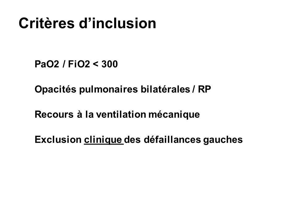 Critères dinclusion PaO2 / FiO2 < 300 Opacités pulmonaires bilatérales / RP Exclusion clinique des défaillances gauches Recours à la ventilation mécan