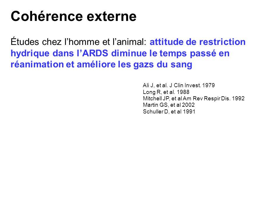 Études chez lhomme et lanimal: attitude de restriction hydrique dans lARDS diminue le temps passé en réanimation et améliore les gazs du sang Ali J, et al.