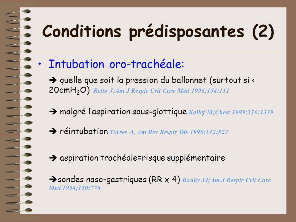 Conditions prédisposantes (2) Intubation oro-trachéale: quelle que soit la pression du ballonnet (surtout si < 20cmH 2 O) Rello J;Am J Respir Crit Car