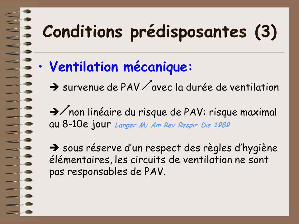 Conditions prédisposantes (3) Ventilation mécanique: survenue de PAV avec la durée de ventilation. non linéaire du risque de PAV: risque maximal au 8-