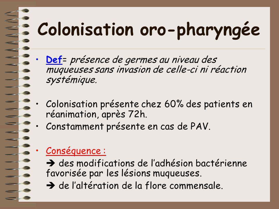 Colonisation oro-pharyngée Def= présence de germes au niveau des muqueuses sans invasion de celle-ci ni réaction systémique. Colonisation présente che