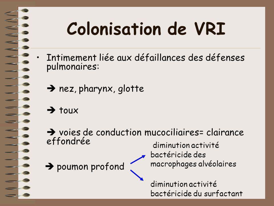 Colonisation de VRI Intimement liée aux défaillances des défenses pulmonaires: nez, pharynx, glotte toux voies de conduction mucociliaires= clairance