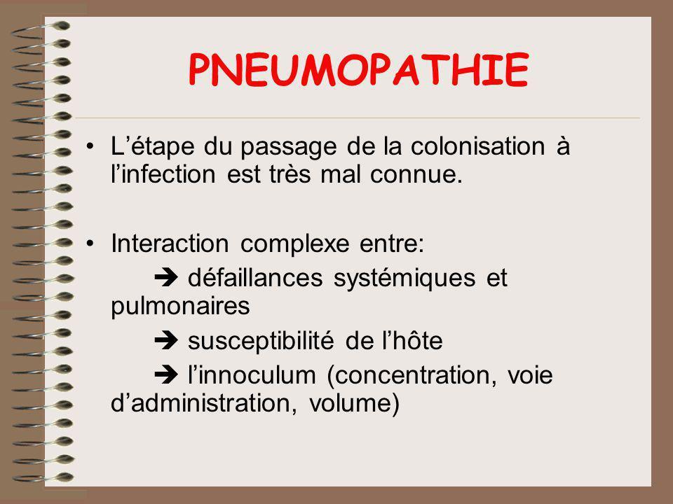 PNEUMOPATHIE Létape du passage de la colonisation à linfection est très mal connue. Interaction complexe entre: défaillances systémiques et pulmonaire