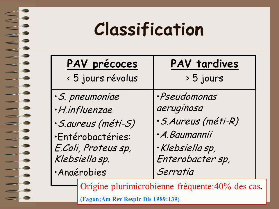 Classification PAV précoces < 5 jours révolus PAV tardives > 5 jours S. pneumoniae H.influenzae S.aureus (méti-S) Entérobactéries: E.Coli, Proteus sp,
