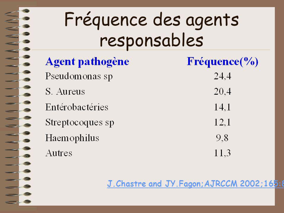 Fréquence des agents responsables J.Chastre and JY.Fagon;AJRCCM 2002;165:867