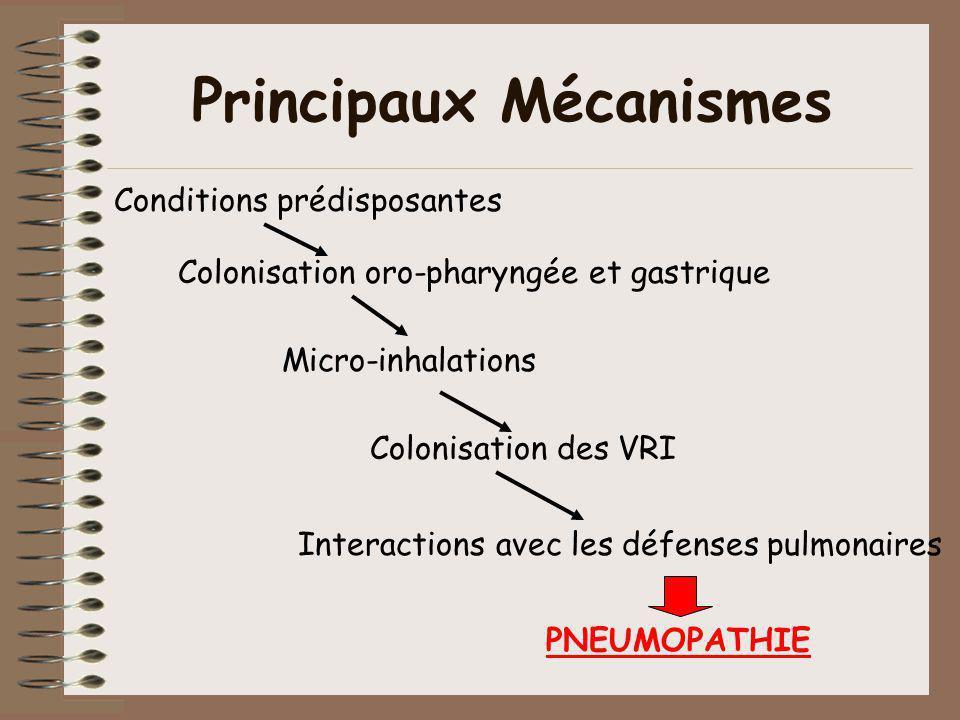 Principaux Mécanismes Conditions prédisposantes Colonisation oro-pharyngée et gastrique Micro-inhalations Colonisation des VRI Interactions avec les d