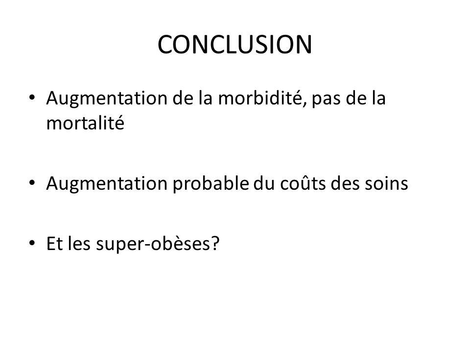 CONCLUSION Augmentation de la morbidité, pas de la mortalité Augmentation probable du coûts des soins Et les super-obèses?