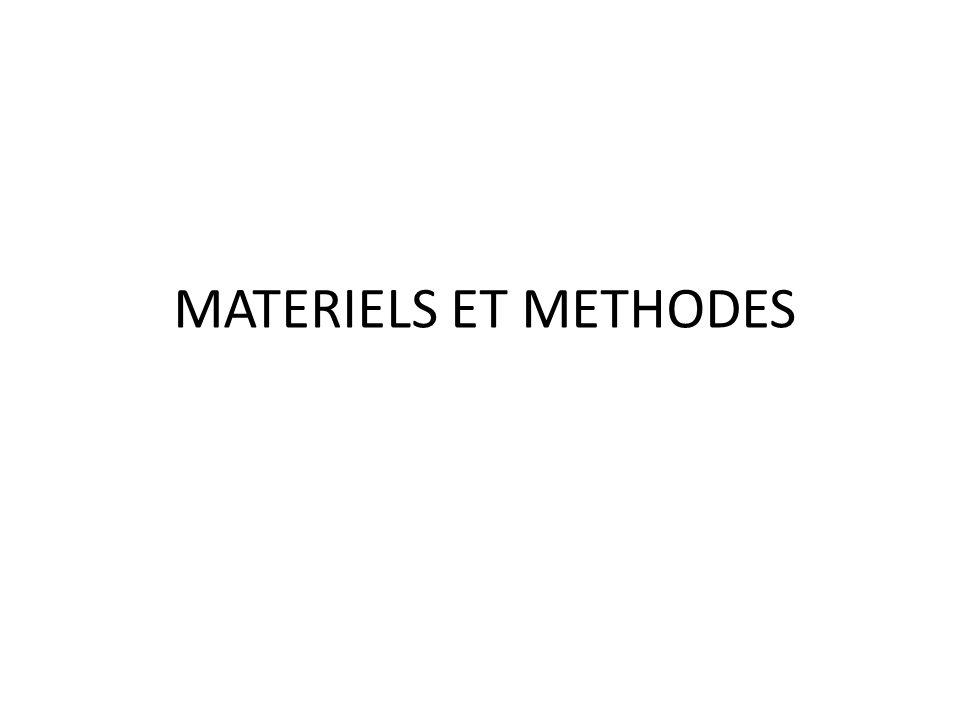 RECHERCHE BIBLIOGRAPHIQUE Bases de données – Medline (1966-2007) – Biosis (1990-2007) – Pubmed (1960-2007) – Embase (1990-2007) – Cochrane Mots-clés: obesity, body mass index, mortality, intensive care unit, trauma