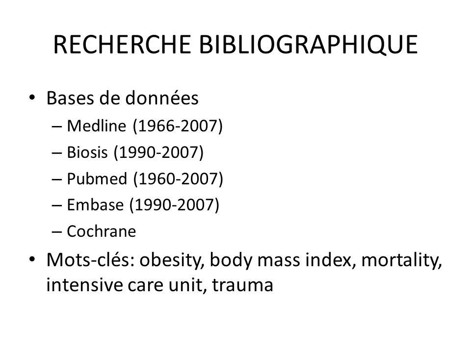 ETUDES Comparaison de patients obèses et non obèses admis en réanimation Obésité: BMI 30 Kg/m² Critères de jugement principal – Mortalité Critères de jugement secondaires – Durée de séjour – Durée de ventilation mécanique Qualité – 2 « reviewers » – Critères de McMaster