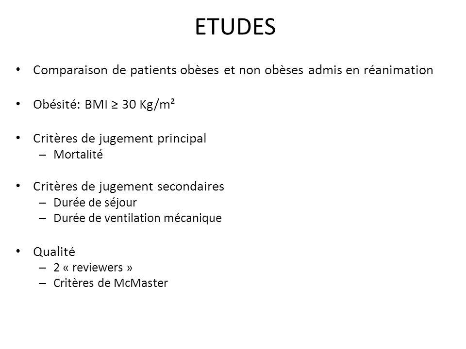 ETUDES Comparaison de patients obèses et non obèses admis en réanimation Obésité: BMI 30 Kg/m² Critères de jugement principal – Mortalité Critères de