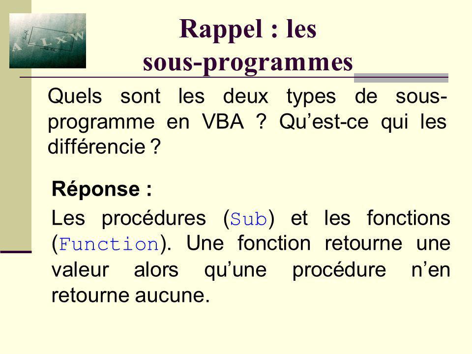 Rappel : les sous-programmes Réponse : Une portion dun programme informatique qui porte un nom et se compose dune séquence dinstructions qui réalise u