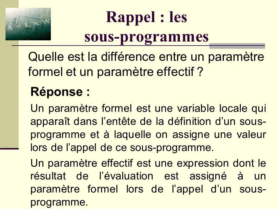 Rappel : les sous-programmes Réponse : La fonction f est visible dans tous les modules. Elle attend deux paramètres de type Integer et retourne une va