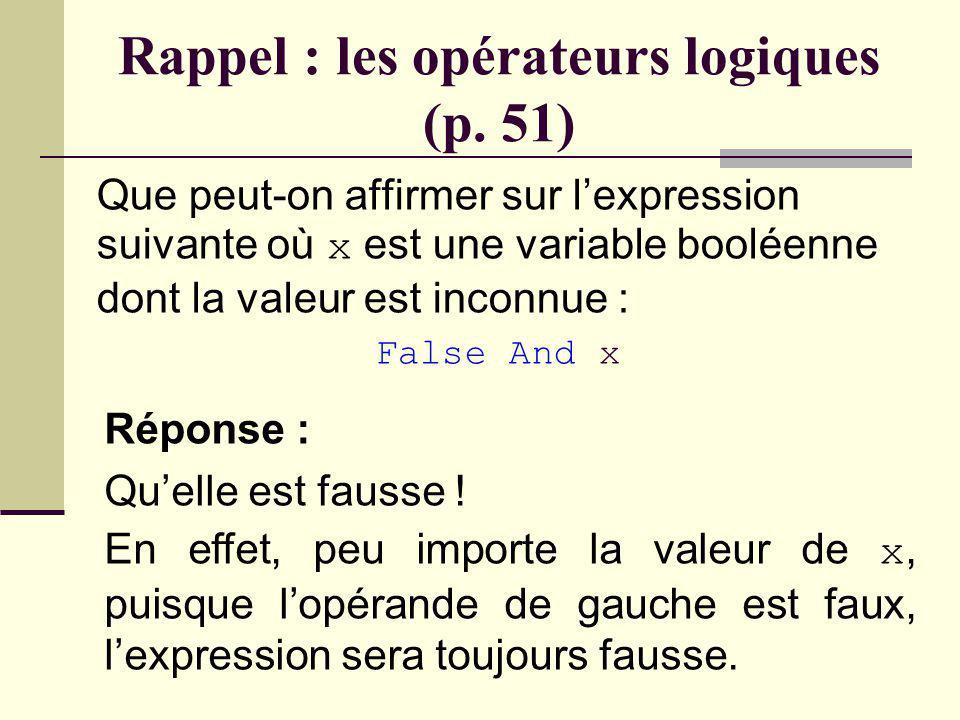 Rappel : les opérateurs logiques (p. 51) Évaluez lexpression suivante : Not (True And (False Or Not (False And True))) Réponse : Not (True And (False