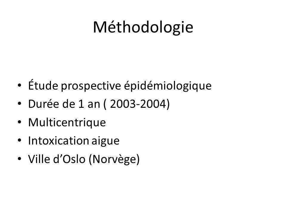 Méthodologie Étude prospective épidémiologique Durée de 1 an ( 2003-2004) Multicentrique Intoxication aigue Ville dOslo (Norvège)