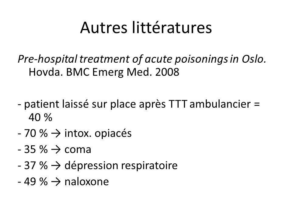 Autres littératures Pre-hospital treatment of acute poisonings in Oslo. Hovda. BMC Emerg Med. 2008 - patient laissé sur place après TTT ambulancier =