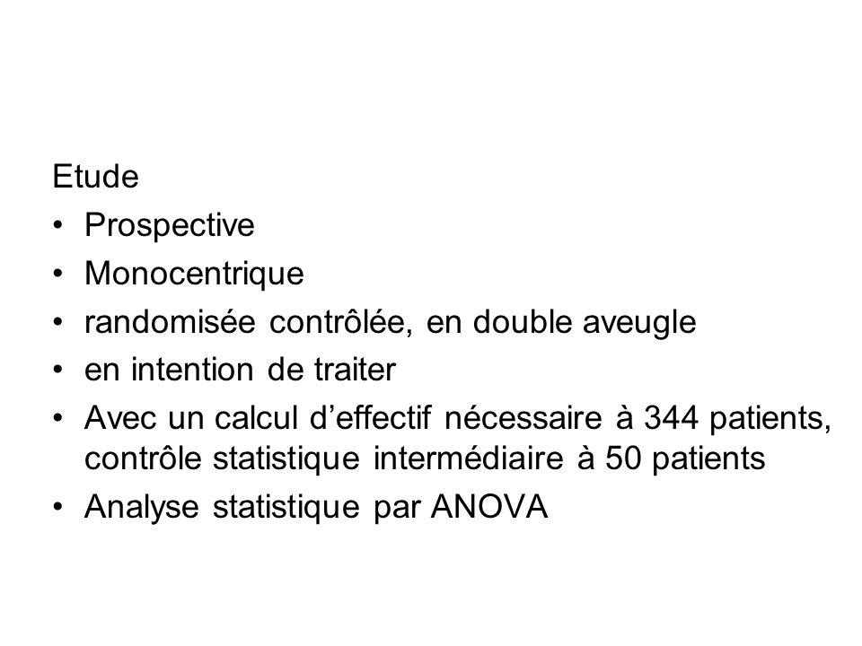 Etude Prospective Monocentrique randomisée contrôlée, en double aveugle en intention de traiter Avec un calcul deffectif nécessaire à 344 patients, contrôle statistique intermédiaire à 50 patients Analyse statistique par ANOVA