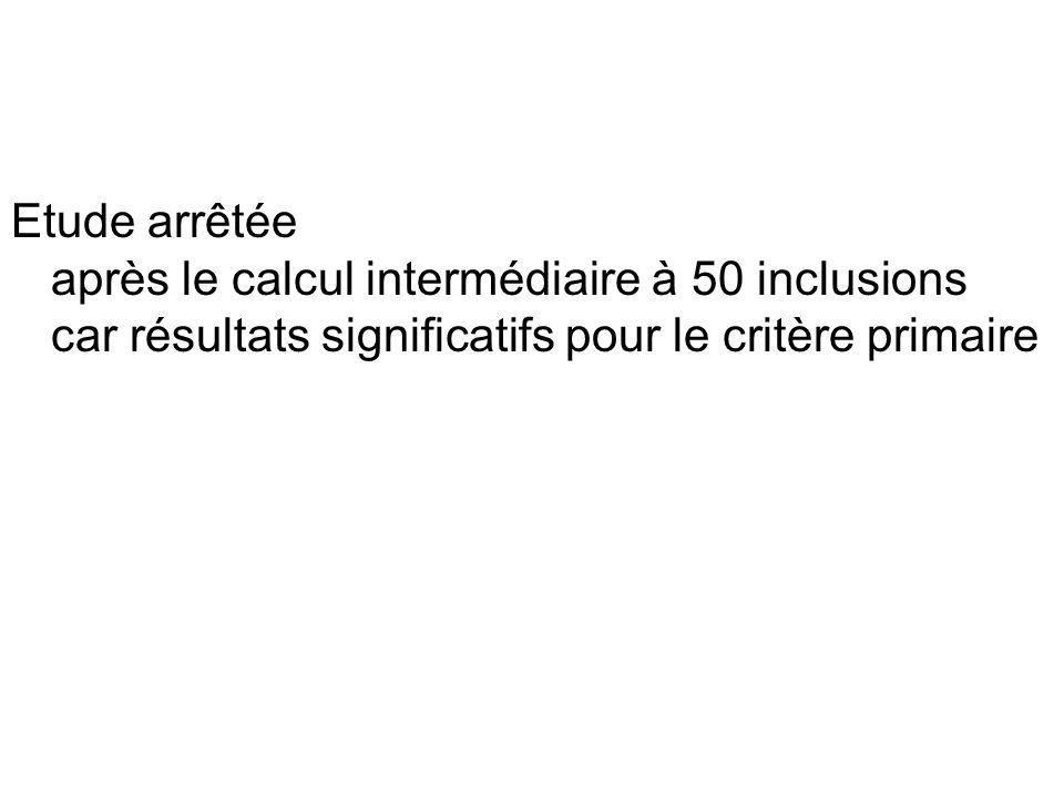 Etude arrêtée après le calcul intermédiaire à 50 inclusions car résultats significatifs pour le critère primaire