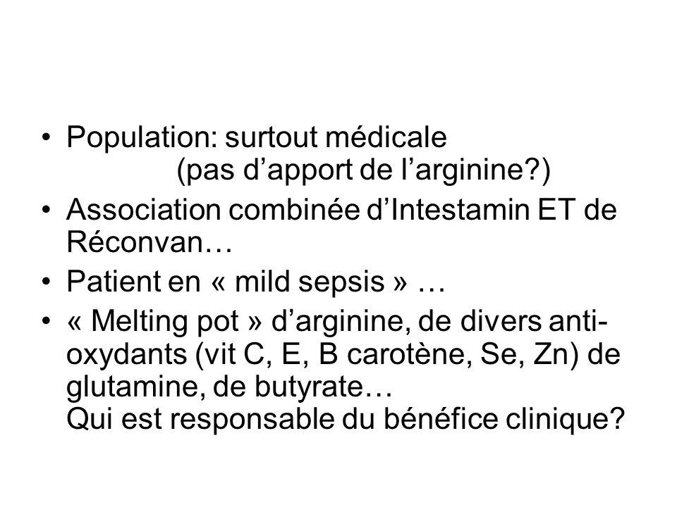 Population: surtout médicale (pas dapport de larginine ) Association combinée dIntestamin ET de Réconvan… Patient en « mild sepsis » … « Melting pot » darginine, de divers anti- oxydants (vit C, E, B carotène, Se, Zn) de glutamine, de butyrate… Qui est responsable du bénéfice clinique
