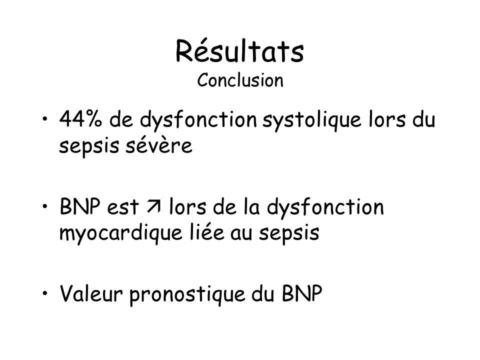 Résultats Conclusion 44% de dysfonction systolique lors du sepsis sévère BNP est lors de la dysfonction myocardique liée au sepsis Valeur pronostique