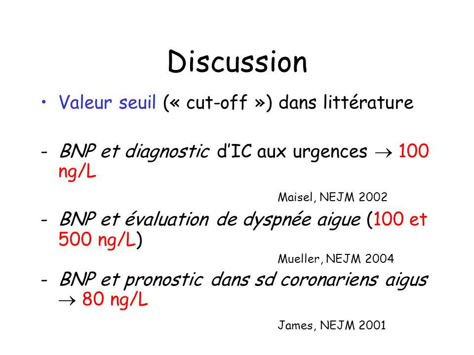Discussion Valeur seuil (« cut-off ») dans littérature -BNP et diagnostic dIC aux urgences 100 ng/L Maisel, NEJM 2002 -BNP et évaluation de dyspnée ai