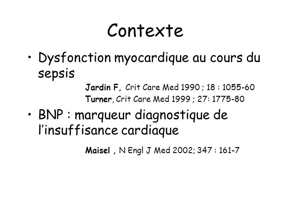 Contexte Dysfonction myocardique au cours du sepsis Jardin F, Crit Care Med 1990 ; 18 : 1055-60 Turner, Crit Care Med 1999 ; 27: 1775-80 BNP : marqueu