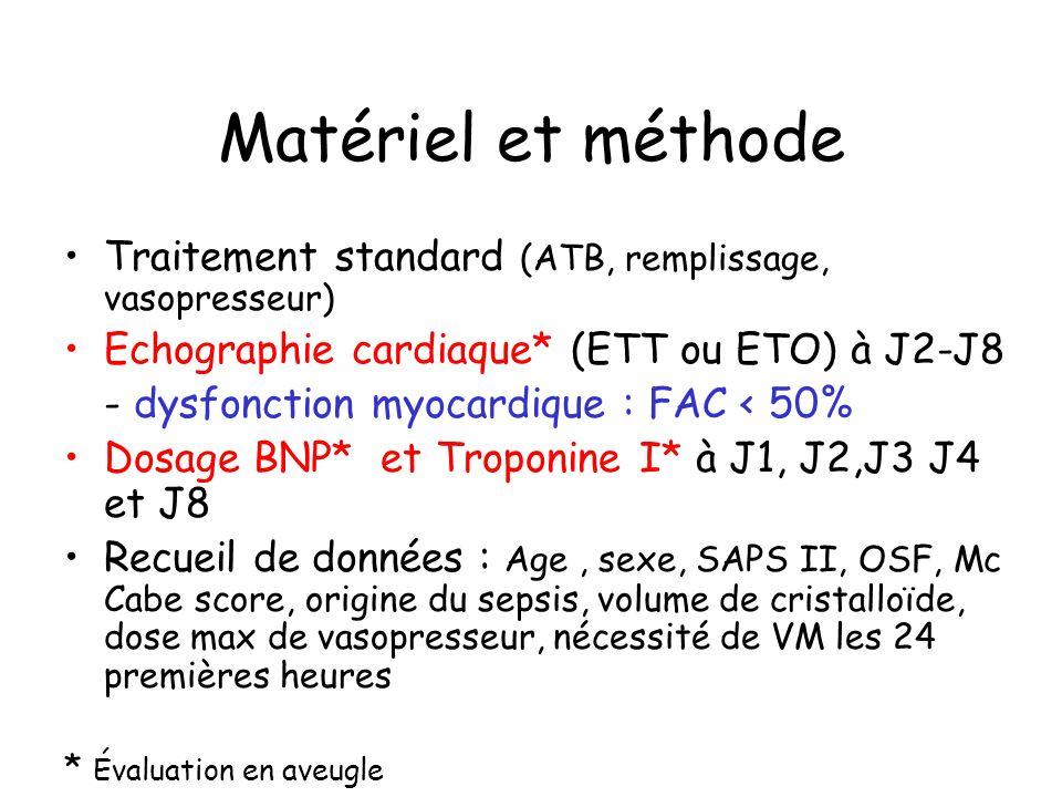 Matériel et méthode Traitement standard (ATB, remplissage, vasopresseur) Echographie cardiaque* (ETT ou ETO) à J2-J8 - dysfonction myocardique : FAC <