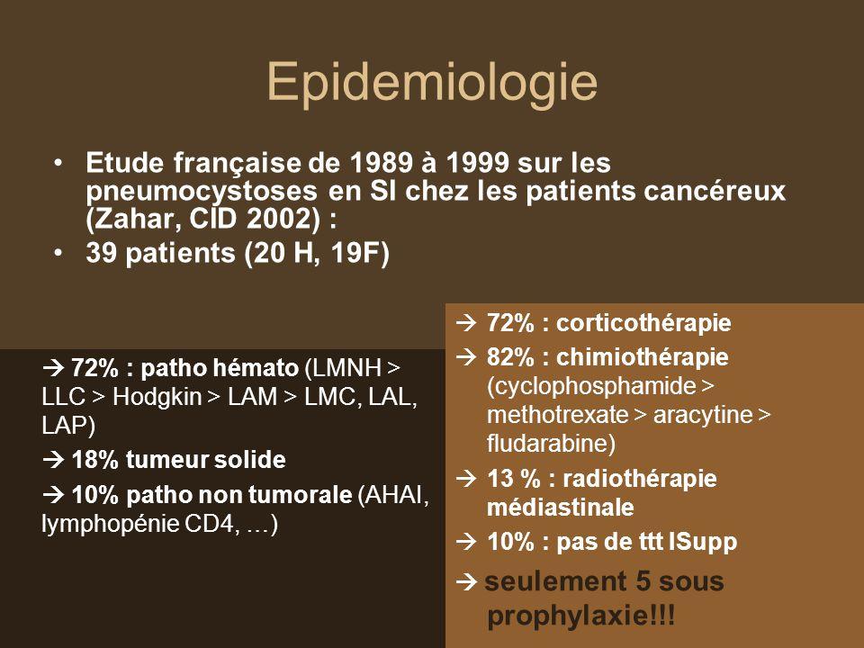 Epidemiologie 72% : patho hémato (LMNH > LLC > Hodgkin > LAM > LMC, LAL, LAP) 18% tumeur solide 10% patho non tumorale (AHAI, lymphopénie CD4, …) 72% : corticothérapie 82% : chimiothérapie (cyclophosphamide > methotrexate > aracytine > fludarabine) 13 % : radiothérapie médiastinale 10% : pas de ttt ISupp seulement 5 sous prophylaxie!!.