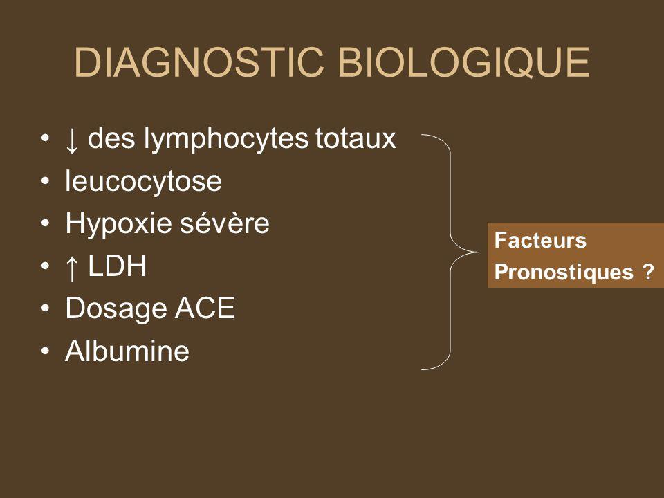 DIAGNOSTIC RADIOLOGIQUE toujours anormale Alvéolo-intestitielle, interstitielle, alvéolaire Formes +/- atypiques sous aérosol de pentamidine PNO spontané = 5 à 10% des cas Ep pleural rares ADP médiastinales