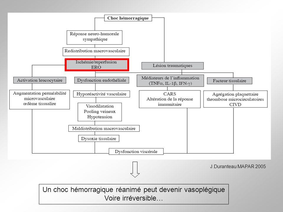 Un choc hémorragique réanimé peut devenir vasoplégique Voire irréversible… J.Duranteau MAPAR 2005