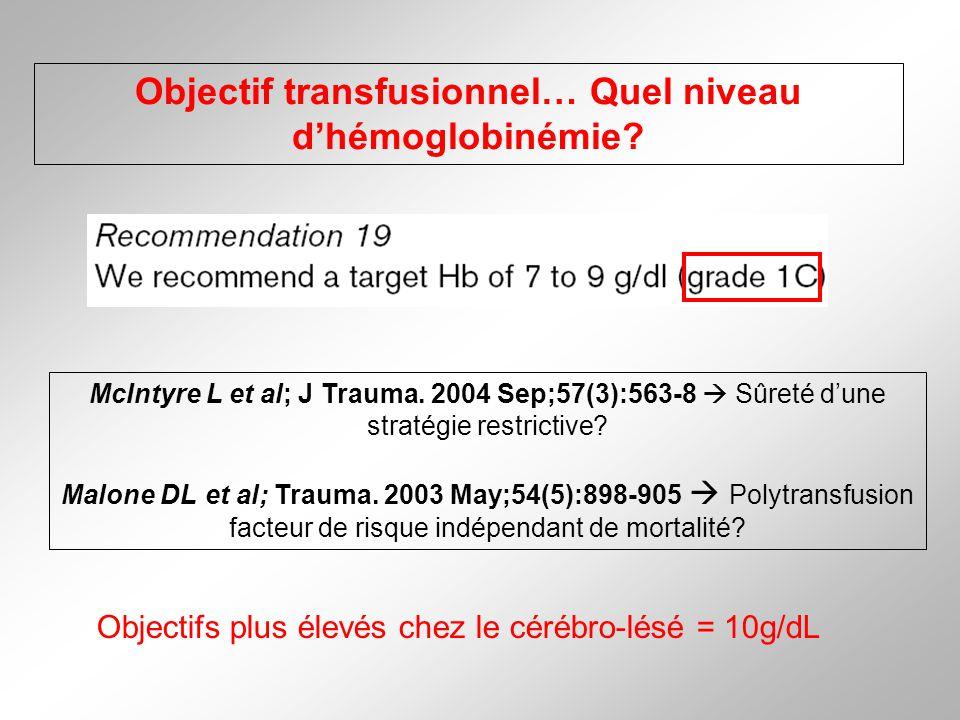 Objectif transfusionnel… Quel niveau dhémoglobinémie? McIntyre L et al; J Trauma. 2004 Sep;57(3):563-8 Sûreté dune stratégie restrictive? Malone DL et