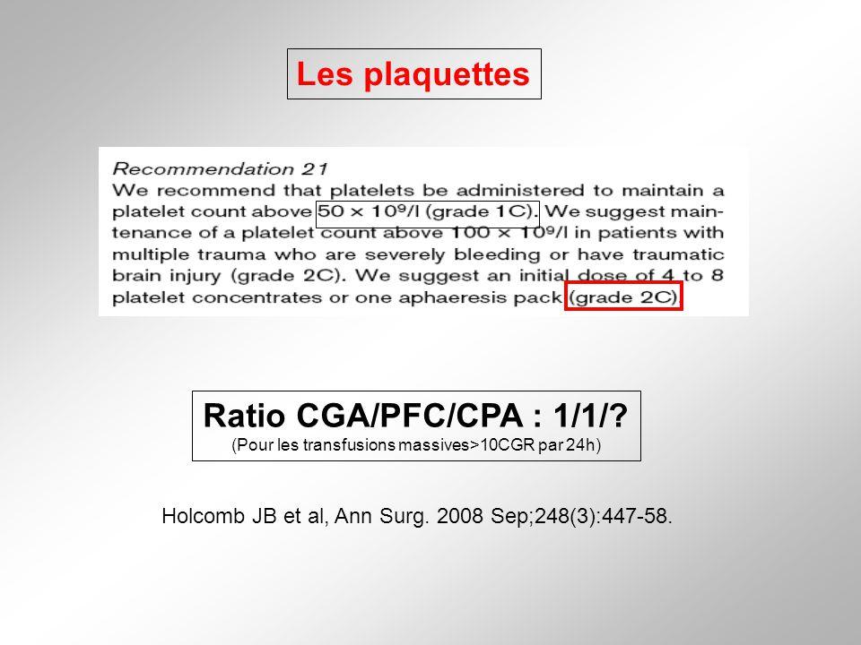 Les plaquettes Ratio CGA/PFC/CPA : 1/1/? (Pour les transfusions massives>10CGR par 24h) Holcomb JB et al, Ann Surg. 2008 Sep;248(3):447-58.