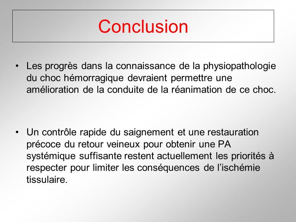 Conclusion Les progrès dans la connaissance de la physiopathologie du choc hémorragique devraient permettre une amélioration de la conduite de la réan