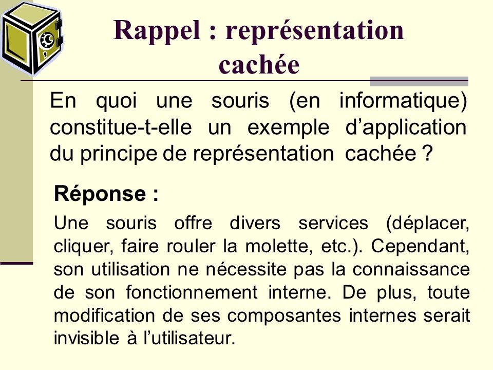 Rappel : représentation cachée Réponse : Lhabileté doffrir à lutilisateur un ensemble de fonctionnalités tout en dissimulant le fonctionnement de ces fonctionnalités.
