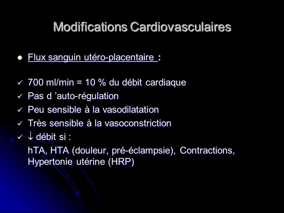 Modifications Cardiovasculaires Flux sanguin utéro-placentaire : Flux sanguin utéro-placentaire : 700 ml/min = 10 % du débit cardiaque 700 ml/min = 10