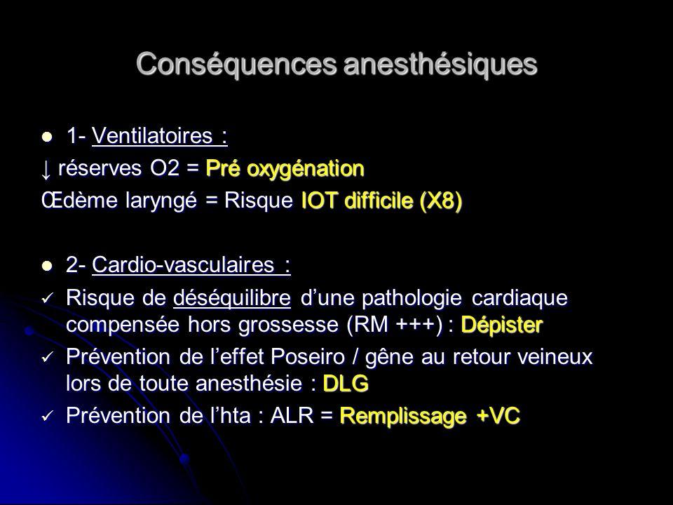 Conséquences anesthésiques 1- Ventilatoires : 1- Ventilatoires : réserves O2 = Pré oxygénation réserves O2 = Pré oxygénation Œdème laryngé = Risque IO