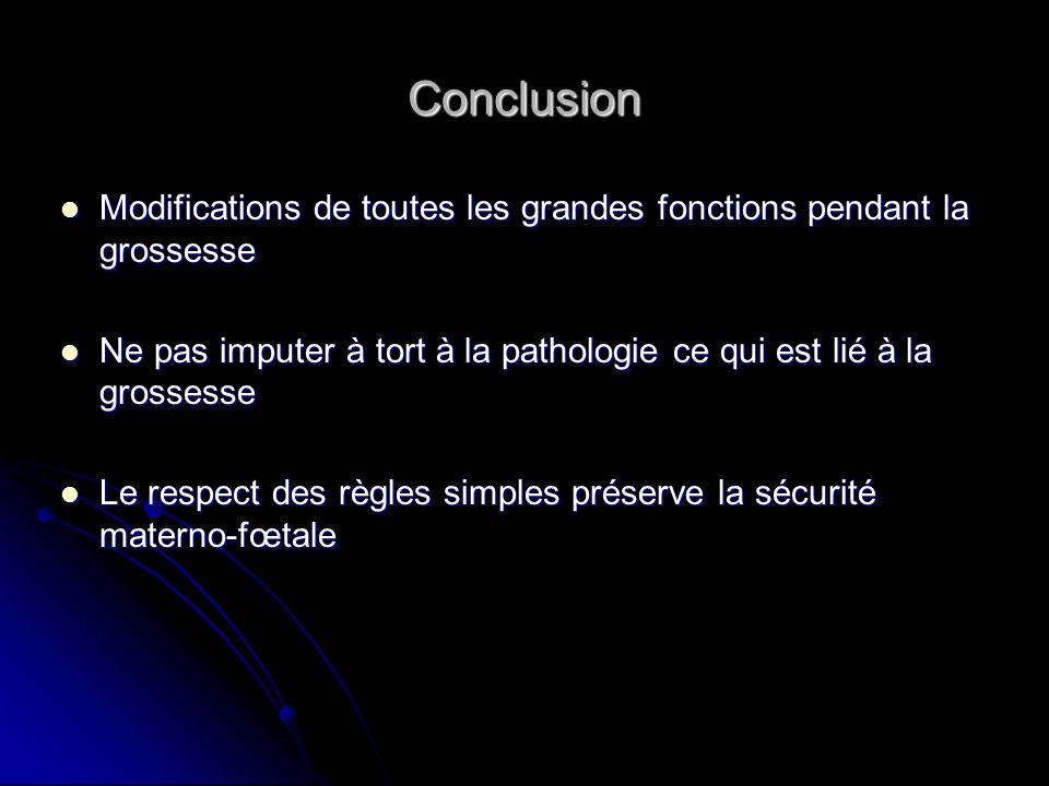 Conclusion Modifications de toutes les grandes fonctions pendant la grossesse Modifications de toutes les grandes fonctions pendant la grossesse Ne pa
