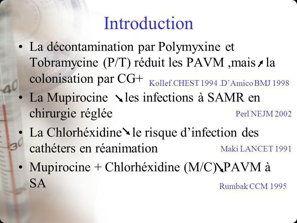 Introduction La décontamination par Polymyxine et Tobramycine (P/T) réduit les PAVM,mais la colonisation par CG+ La Mupirocine les infections à SAMR en chirurgie réglée La Chlorhéxidine le risque dinfection des cathéters en réanimation Mupirocine + Chlorhéxidine (M/C) PAVM à SA Kollef.CHEST 1994.DAmico BMJ 1998 Perl NEJM 2002 Maki LANCET 1991 Rumbak CCM 1995