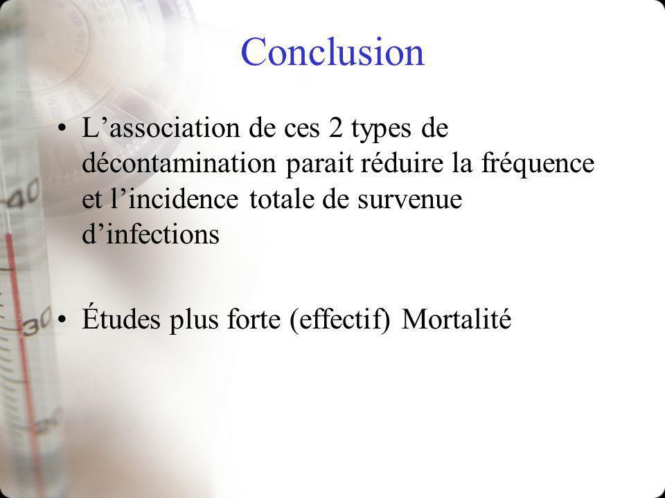 Conclusion Lassociation de ces 2 types de décontamination parait réduire la fréquence et lincidence totale de survenue dinfections Études plus forte (effectif) Mortalité