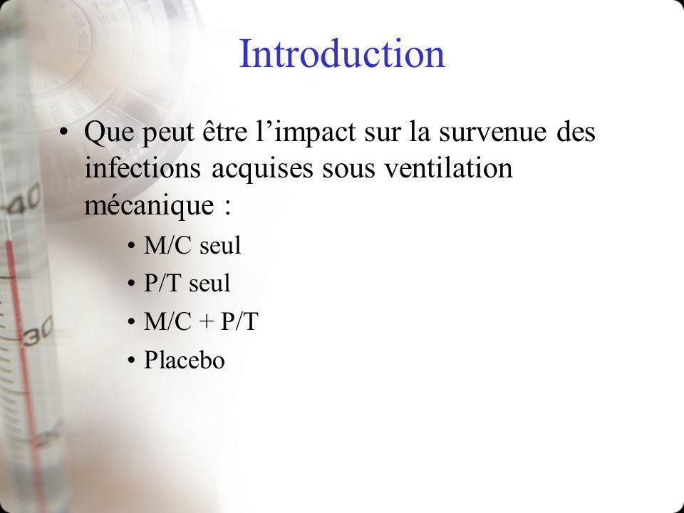 Introduction Que peut être limpact sur la survenue des infections acquises sous ventilation mécanique : M/C seul P/T seul M/C + P/T Placebo