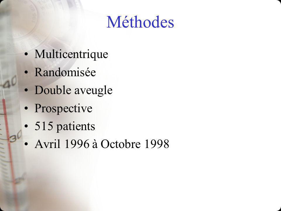 Résultats 325 patients soit 63% nont pas été infectés 190 patients ont été atteints par 303 infections